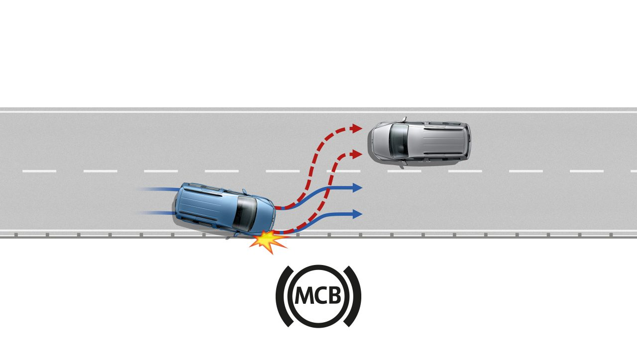 Автоматическая система послеаварийного торможения ФВ Caddy