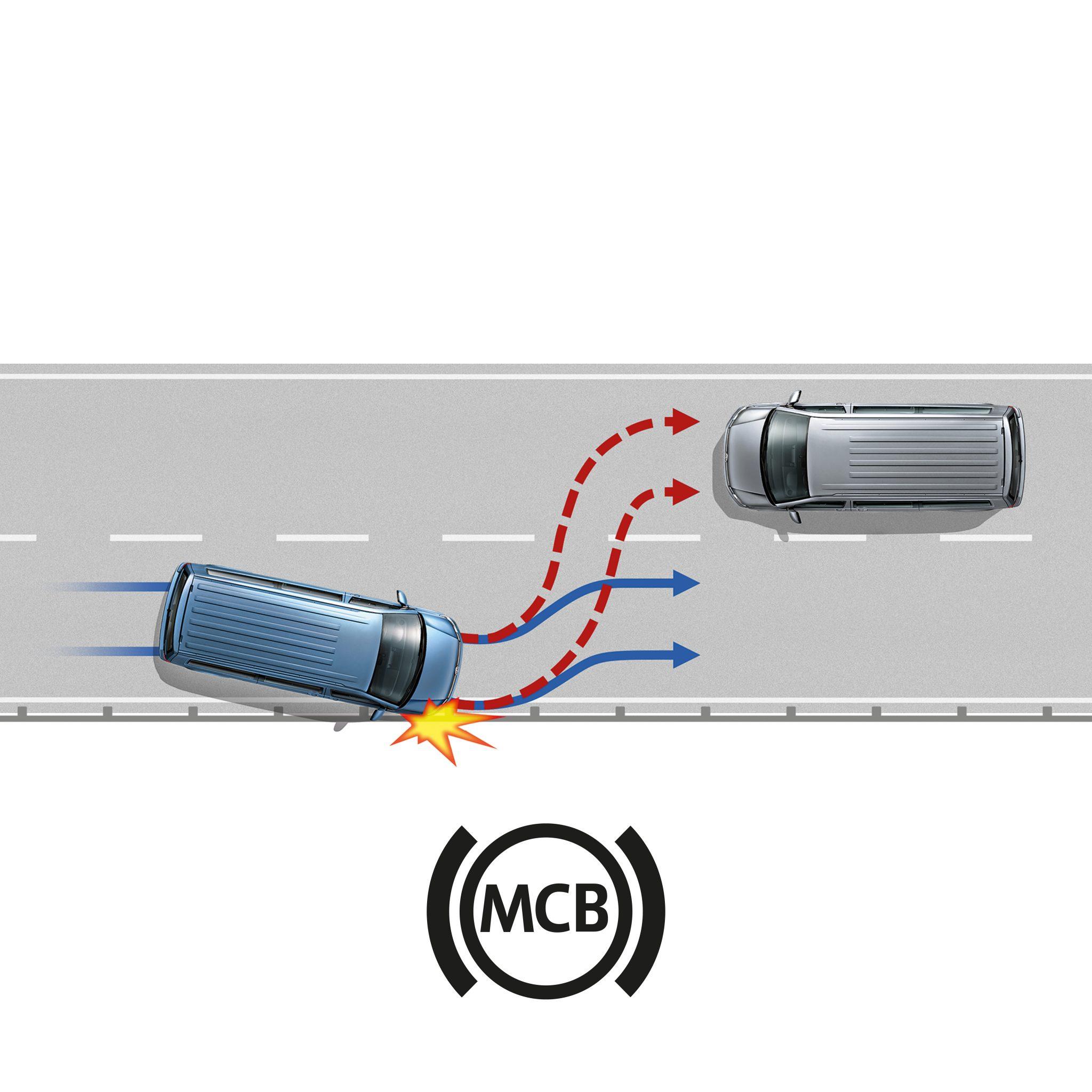 Автоматическая система послеаварийного торможения Мультивен